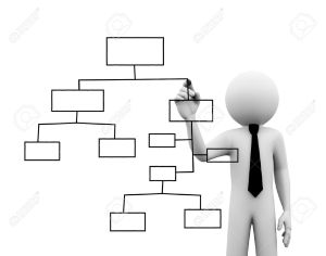 28999209-las-3d-de-la-persona-de-negocios-dibuja-un-organigrama-en-la-pantalla-transparente-t-ctil-foto-de-archivo